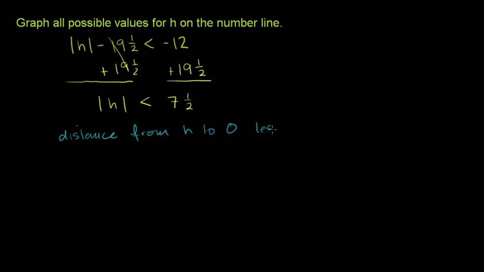Absolute value inequalities Example 1