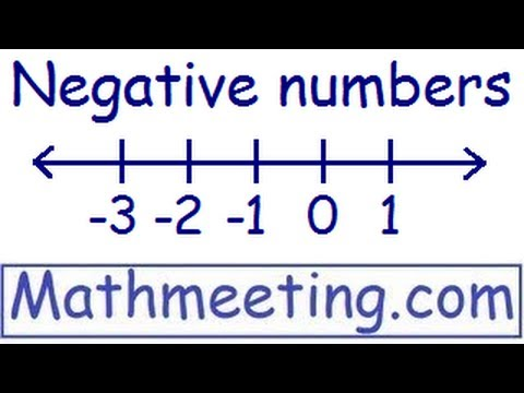 Adding and Subtracting – Negative Numbers