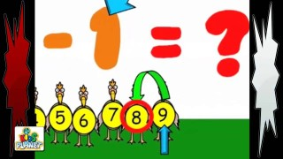 Adding and Subtracting Song – Add means put together… Subtract means take away!