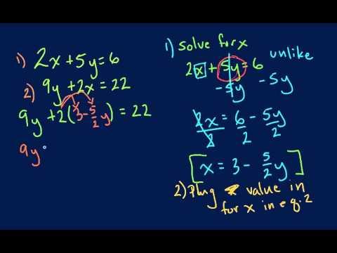 Algebra – Solving Using Substitution Method
