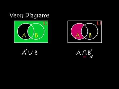 Basic Venn Diagram Shading