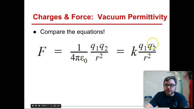 Charge & Force: Vacuum Permittivity