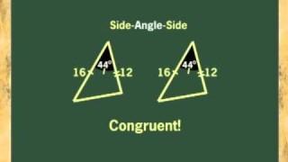 CONGRUENT TRIANGLES (ANIMATION)