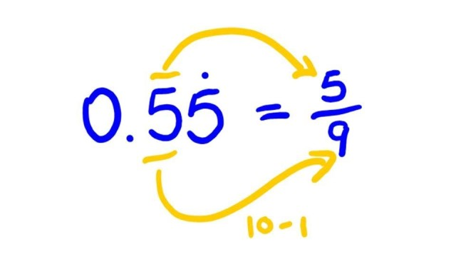 Convert Any Decimal to a Fractions – easy math lesson