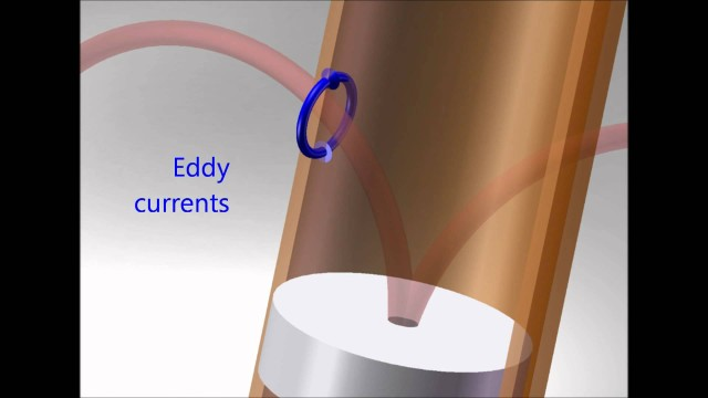 Eddy Currents, Magnetic Braking and Lenz's Law