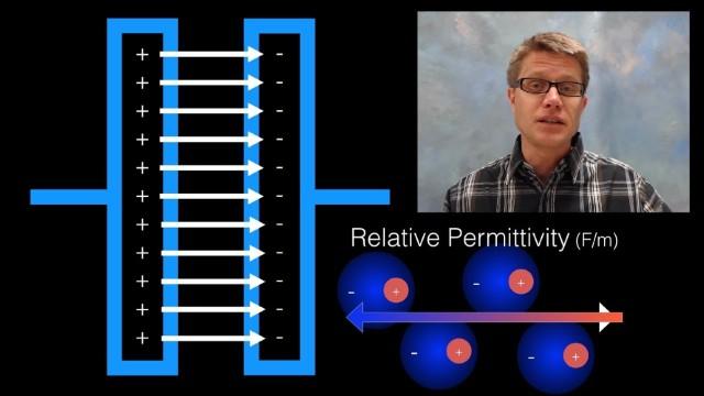 Electric Permittivity
