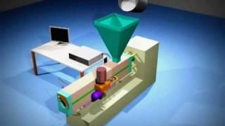 Extruder Animation