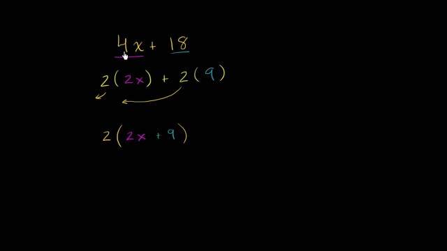 Factoring linear binomials