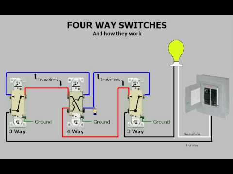 Four-way Switches & How They Work
