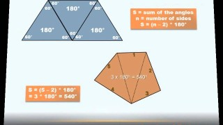 Geometry – Angles of Polygons: 8th grade math