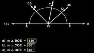 Geometry Help from MathHelp.com – Measuring Angles