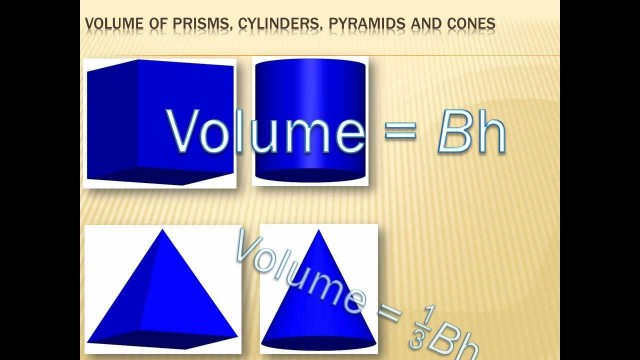 Geometry – Volume of Prisms, Cylinders, Pyramids and Cones: 7th grade math