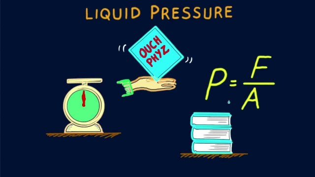 Hewitt-Drew-it! PHYSICS 58. Liquid Pressure