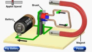 How DC Motor Works