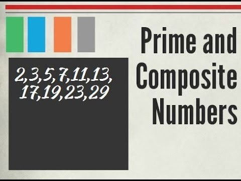 How to find Prime and Composite Numbers