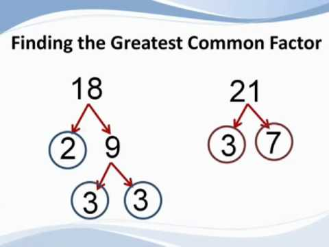 How to find the greatest common factor – from TutaPoint.com