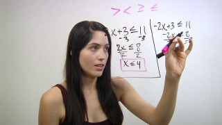 ❤² How to Solve Linear Inequalities (mathbff)