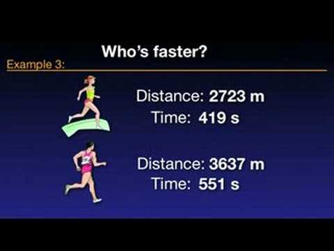 IBPH Ep. 3 Speed, Velocity and Acceleration – Part 1 of 3