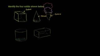 Identifying Geometric Solids