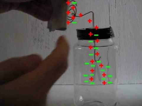 Inductive Charging using an Electroscope