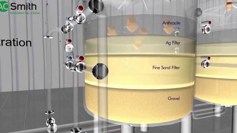 Industrial Water Treatment Systems Video