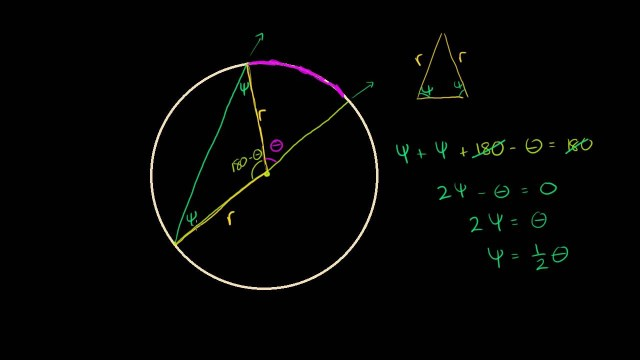 Inscribed and Central Angles