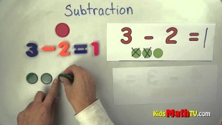 Introduction to the concept of subtraction. Teach kids basic subtraction of numbers.