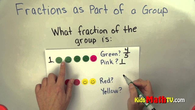 Learn about fractions as part of a group. Math video tutorial for 3rd and 4 graders