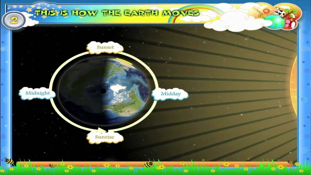 Learn Grade 3 – Geography – Rotation and Revolution of the Earth