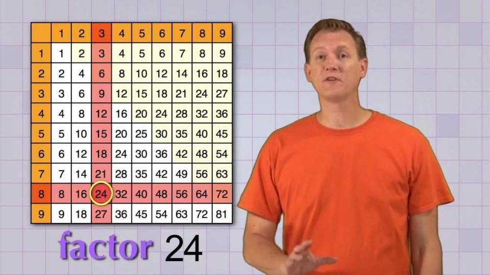 Math Antics – Factoring