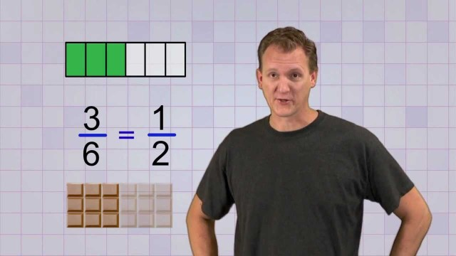 Math Antics – Simplifying Fractions