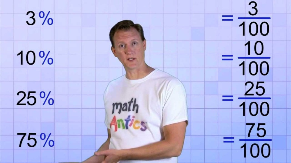 Math Antics – What Are Percentages?