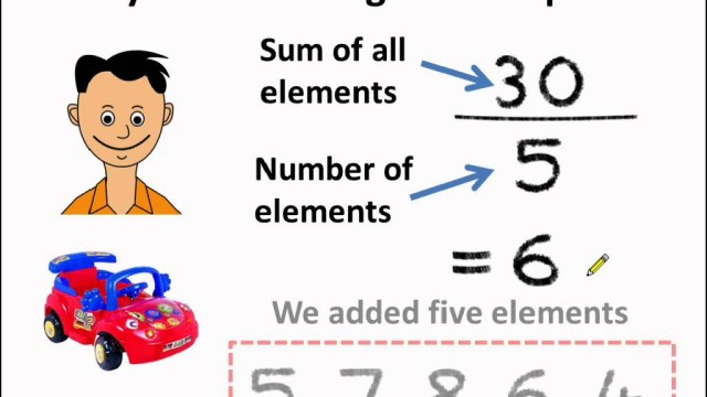 Maths – What is Average – English