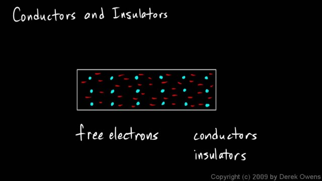 Physics 12.1.5a – Conductors and Insulators