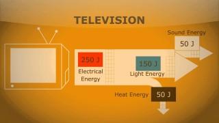Physics – Energy – Sankey Diagrams