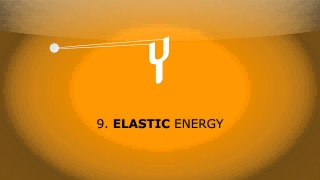 Physics – Energy – Types of Energy
