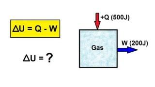 Physics – Thermodynamics: (1 of 22) First Law of Thermodynamics