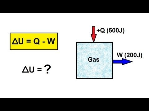 Physics – Thermodynamics: (1 of 22) First Law of Thermodynamics
