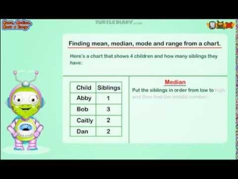 Range – Statistics for Grade 3