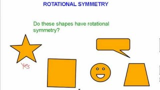 Rotational Symmetry Tutorial