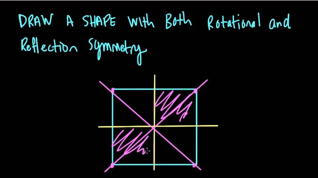 Shapes with rotational and reflection symmetry