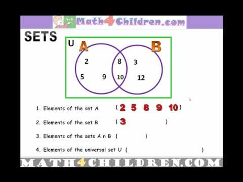venn diagrams sets 2nd Grade Math