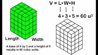 Volume – Rectangular Prisms