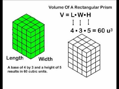Volume – Rectangular Prisms
