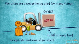 What is a Wedge? – Simple Machines | Mocomi Kids