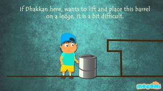 What is an Inclined Plane? – Simple Machines | Mocomi Kids