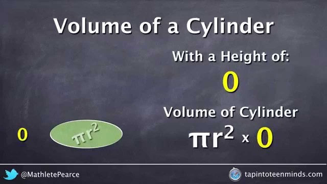 Where Does The Volume of a Cylinder Formula Come From?