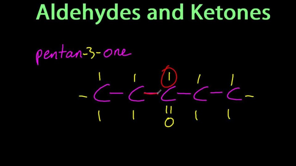 0.1.9 &10.1.10 Up to 6 carbon atoms:alcohol,aldehyde,ketone,carboxylic acid,halide IB Chemistry SL