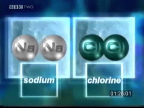 Atoms, Molecules, Elements and Compounds