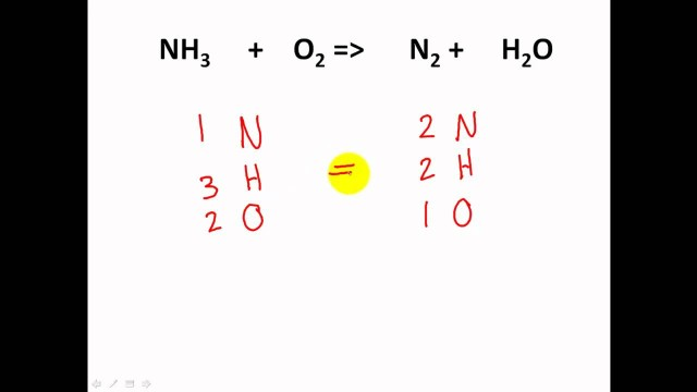 Balancing Chemical Reactions 2 – EASY